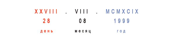 Пример даты